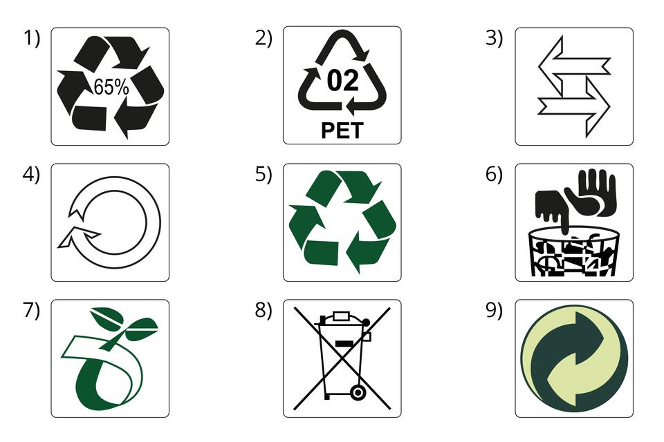Ilustracja przedstwiająca wybrane symbole umieszczane na opakowaniach