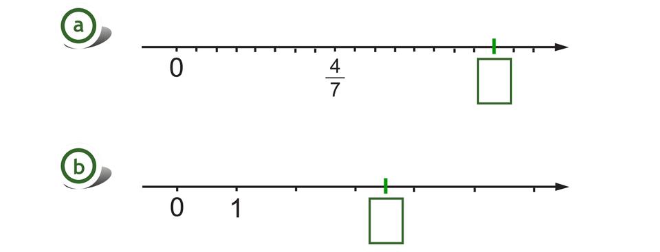 Rysunek dwóch osi liczbowych. Na pierwszej osi zaznaczone punkty 0 icztery siódme. Odcinek jednostkowy podzielony na 14 równych części (ułamek cztery siódme wyznacza 8 części zczternastu). Szukany punkt wyznacza osiem części za punktem cztery siódme. Na drugiej osi zaznaczone punkty 0 i1, szukany punkt wpołowie między punktami 3 i4.