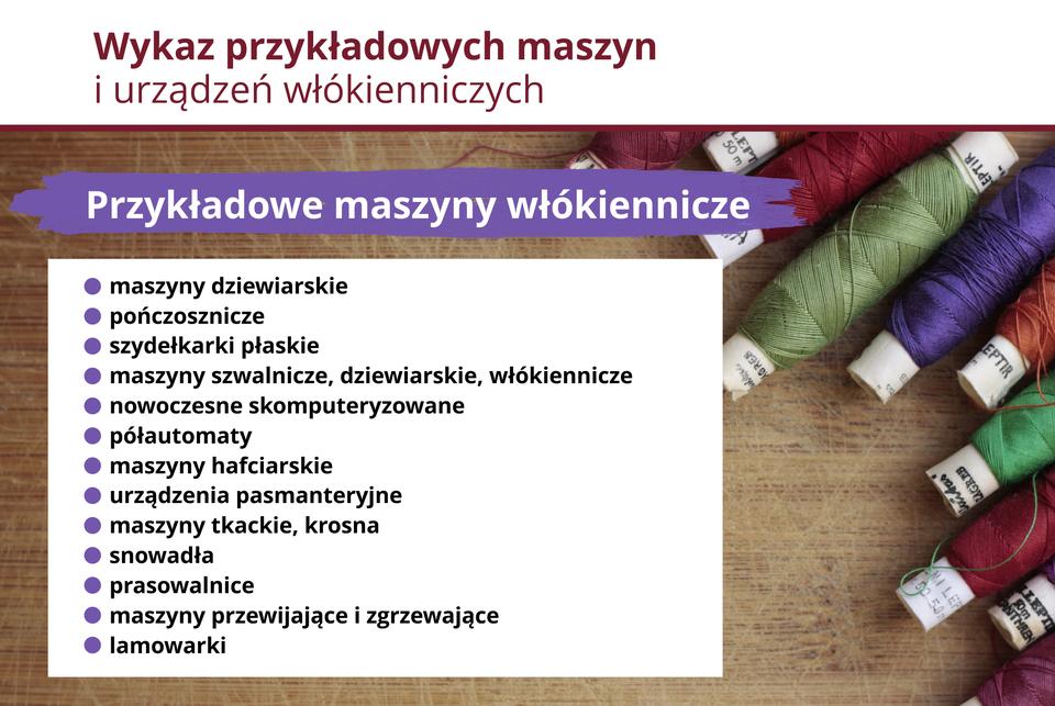 Ilustracja przedstawia klasyfikacje maszyn włókienniczych.