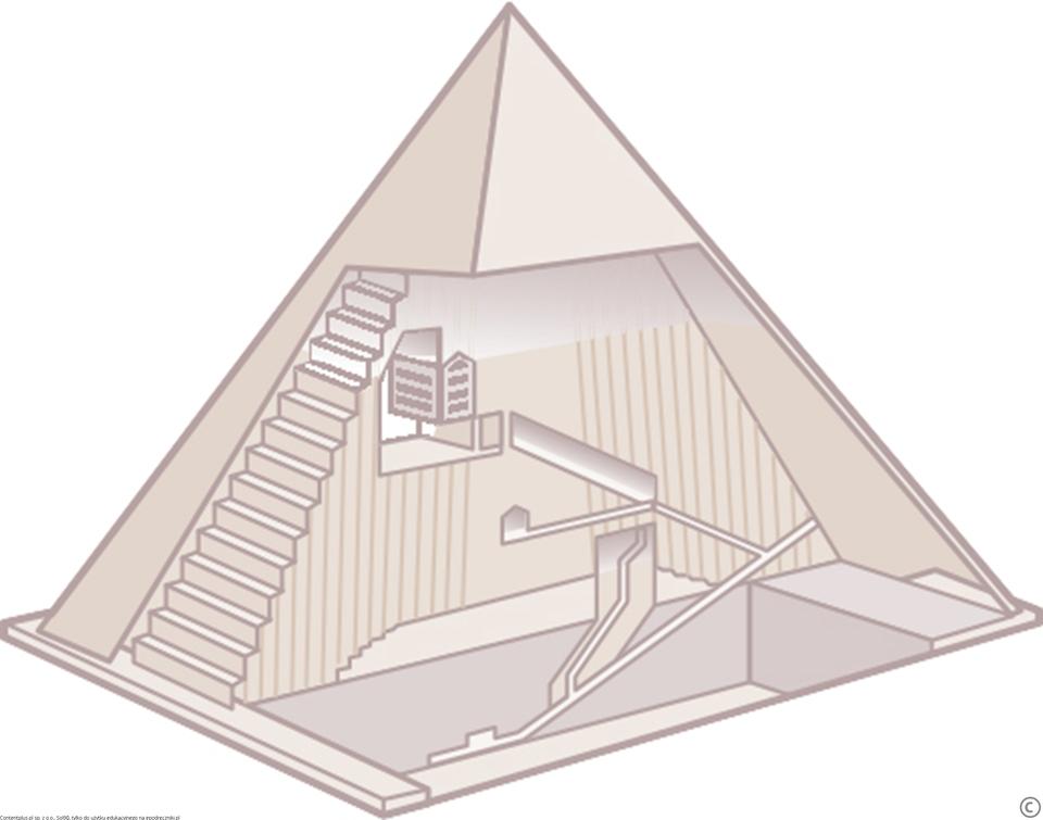 Przekrój piramidy Cheopsa – budowli wzniesionej dzięki skrupulatnymwyliczeniommatematyków orazplanom nakreślonym przez architektów starożytnego Egiptu Przekrój piramidy Cheopsa – budowli wzniesionej dzięki skrupulatnymwyliczeniommatematyków orazplanom nakreślonym przez architektów starożytnego Egiptu Źródło: Contentplus.pl sp. zo.o., Sol90, tylko do użytku edukacyjnego na epodreczniki.pl.