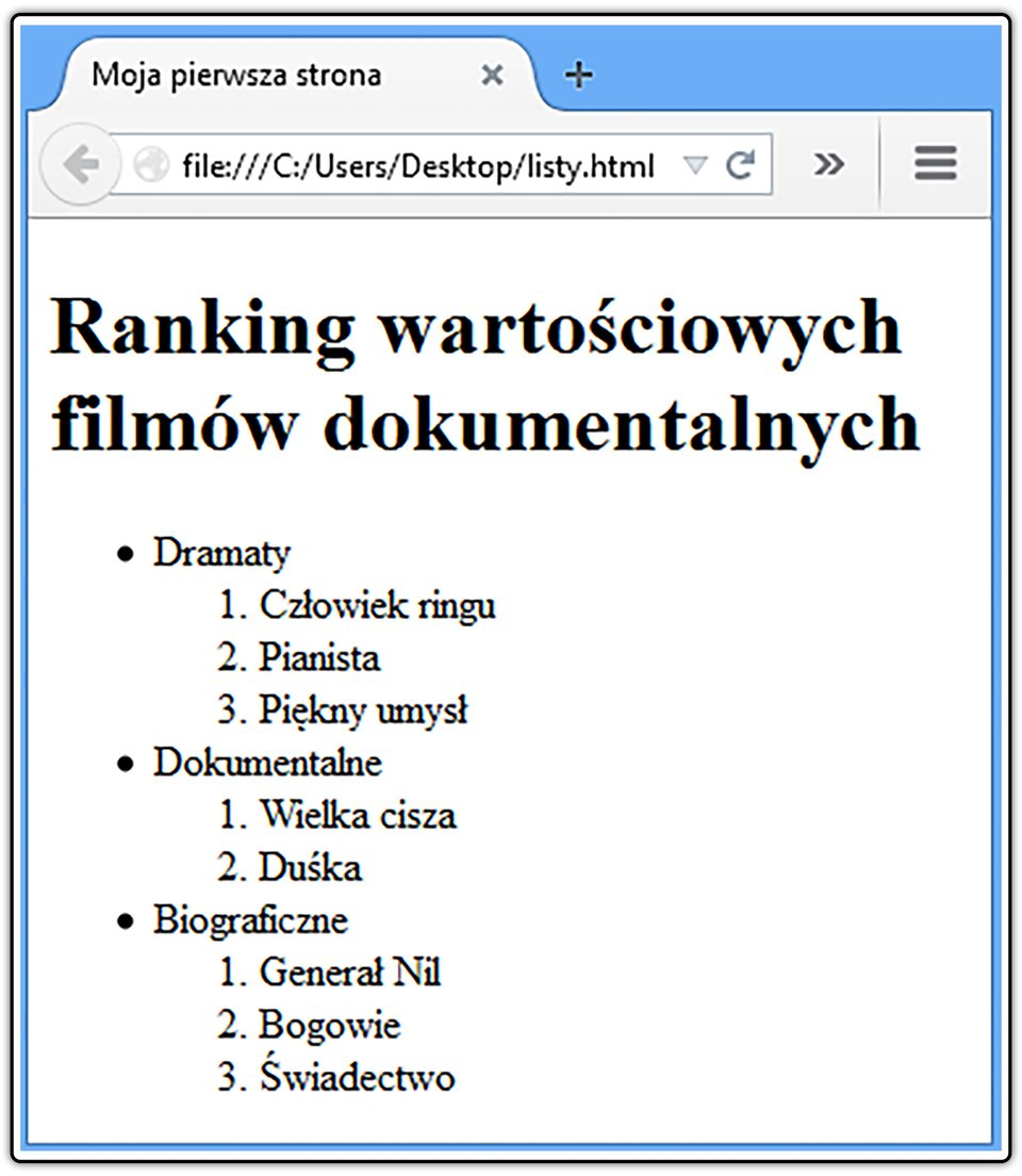 Zrzut widoku strony dokumentu HTML zlistą numerowaną ipunktowaną