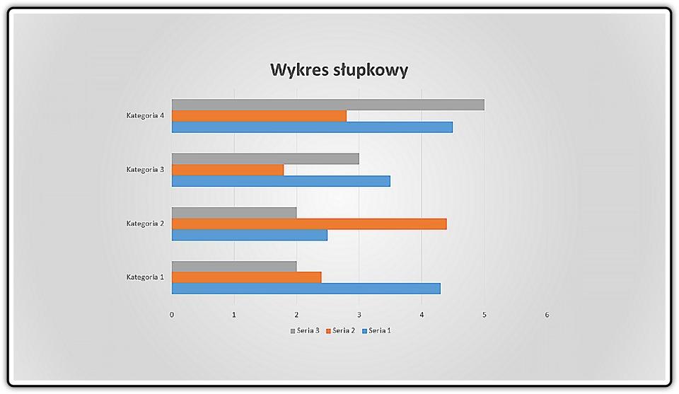 Slajd 4 galerii zrzutów slajdów zpodstawowymi typami wykresów