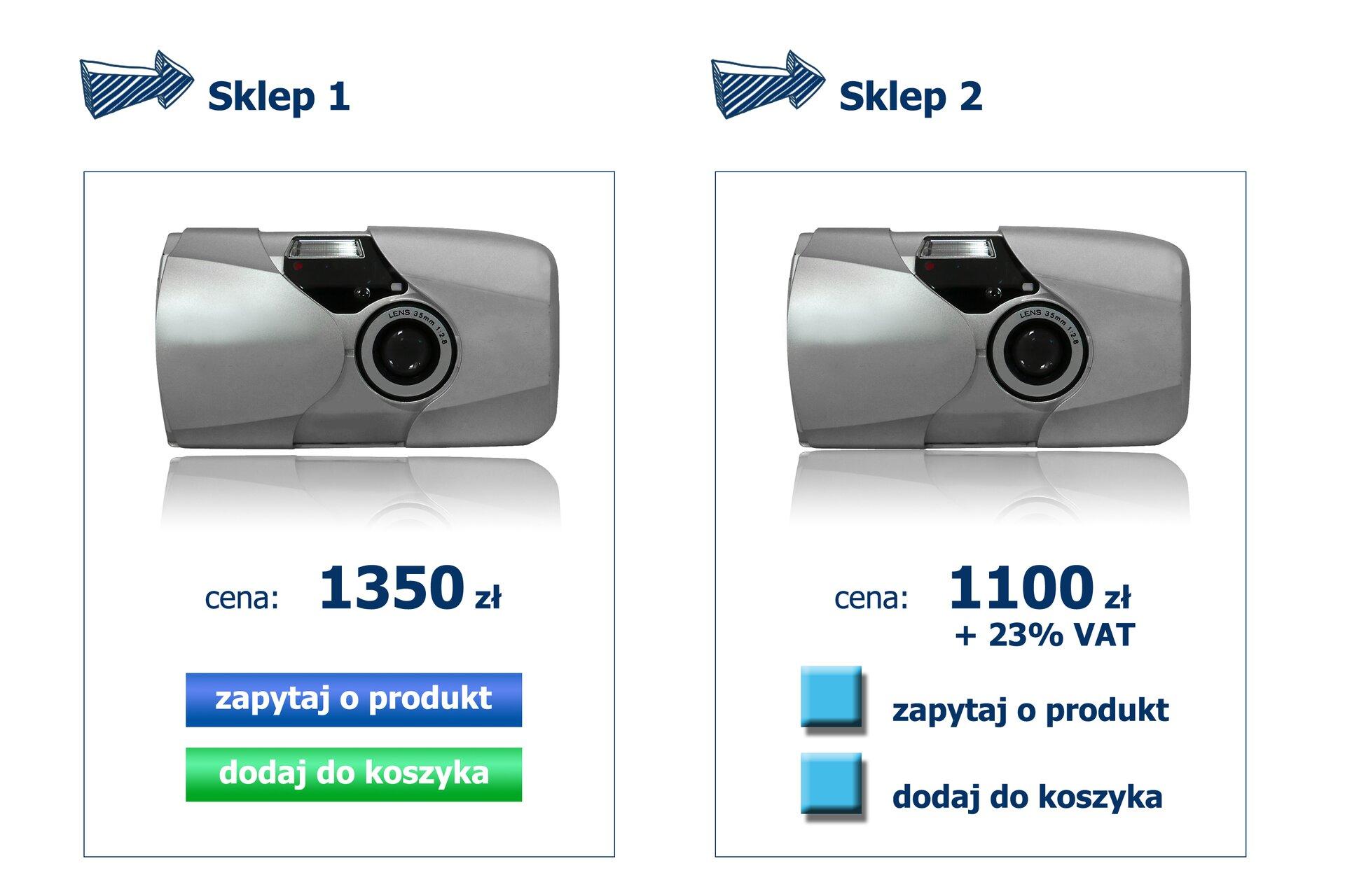 Rysunek dwóch identycznych aparatów fotograficznych dostępnych wdwóch sklepach.