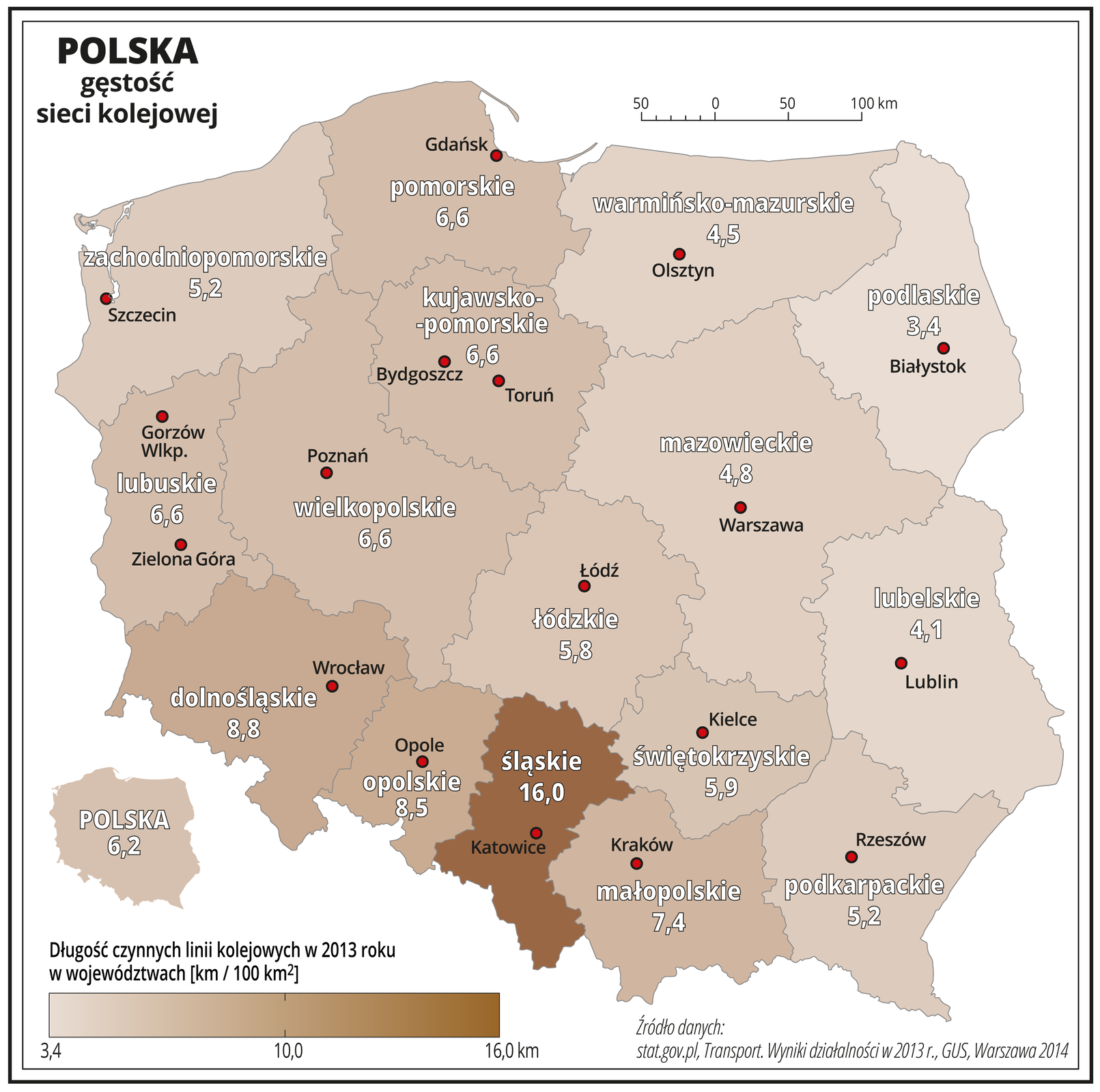 Ilustracja przedstawia mapę Polski zpodziałem na województwa iobrazuje gęstość sieci kolejowej. Granice województw zaznaczone są szarą linią. Powierzchnie województw mają kolor brązowy, użyto kilku odcieni – od jasnobrązowego do ciemnobrązowego. Nasyceniem kolorów przedstawiono długość czynnych linii kolejowych wdwa tysiące trzynastym roku wwojewództwach wkilometrach na sto kilometrów kwadratowych. Dodatkowo wkażdym województwie zapisano liczbę obrazującą długość tych linii. Najniższa wartość przedstawiona na mapie to trzy przecinek cztery kilometra sieci kolejowych na sto kilometrów kwadratowych – wwojewództwie podlaskim. Największa wartość (najciemniejszy odcień) to szesnaście kilometrów linii kolejowych na sto kilometrów kwadratowych – wwojewództwie śląskim. Wwojewództwach zachodnich gęstość sieci kolejowej jest większa niż we wschodnich iwaha się od sześć do osiem kilometrów linii kolejowych na sto kilometrów kwadratowych. Wwojewództwach wschodnich wynosi od około trzech do około pięciu kilometrów. Czerwonymi kropkami zaznaczono miasta wojewódzkie. Po lewej stronie mapy na dole wlegendzie umieszczono cieniowany kolorem brązowym pasek. Zlewej strony kolor jest najjaśniejszy iopisany trzy przecinek cztery, azprawej najciemniejszy iopisany szesnaście kilometrów. Zlewej strony mapy na dole umieszczono miniaturę mapy Polski ze średnią wartością gęstości linii kolejowej – sześć przecinek dwa kilometra linii kolejowych na sto kilometrów kwadratowych.