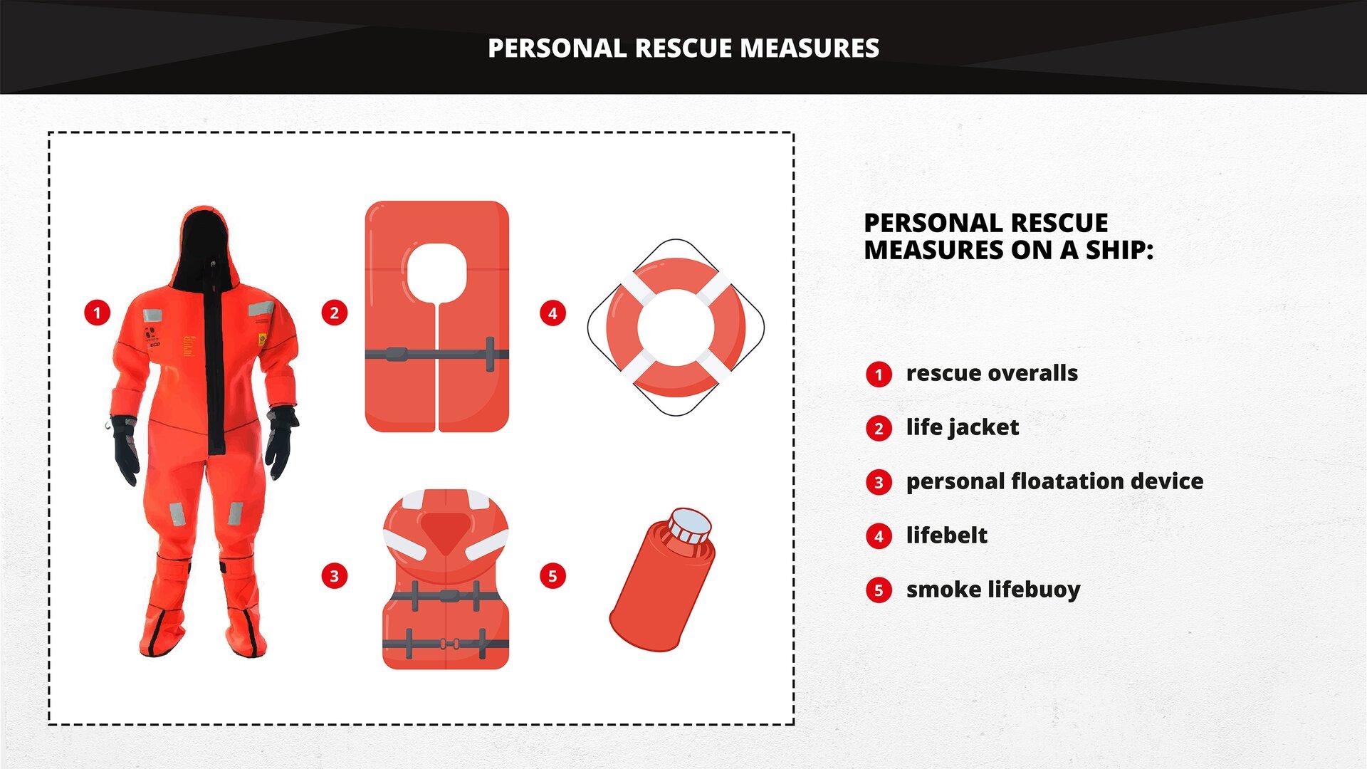 The picture shows examples of personal rescue measures. Grafika przedstawia przykłady indywidualnych środków ratunkowych.