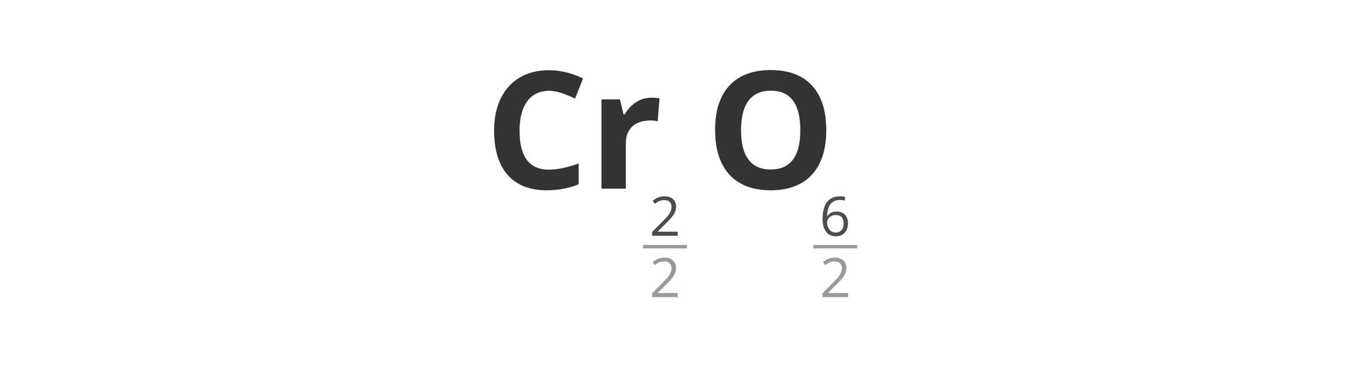 Na ilustracji widoczny jest zaczątek wzoru strukturalnego związku chromu itlenu. Przy symbolach pierwiastków windeksach dolnych widoczne są liczby dwa dla chromu isześć dla tlenu. Dodatkowo szarym kolorem dopisano pod nimi kreski ułamkowe icyfry 2. Prezentowana operacja to skracanie przez najwyższy wspólny dzielnik.