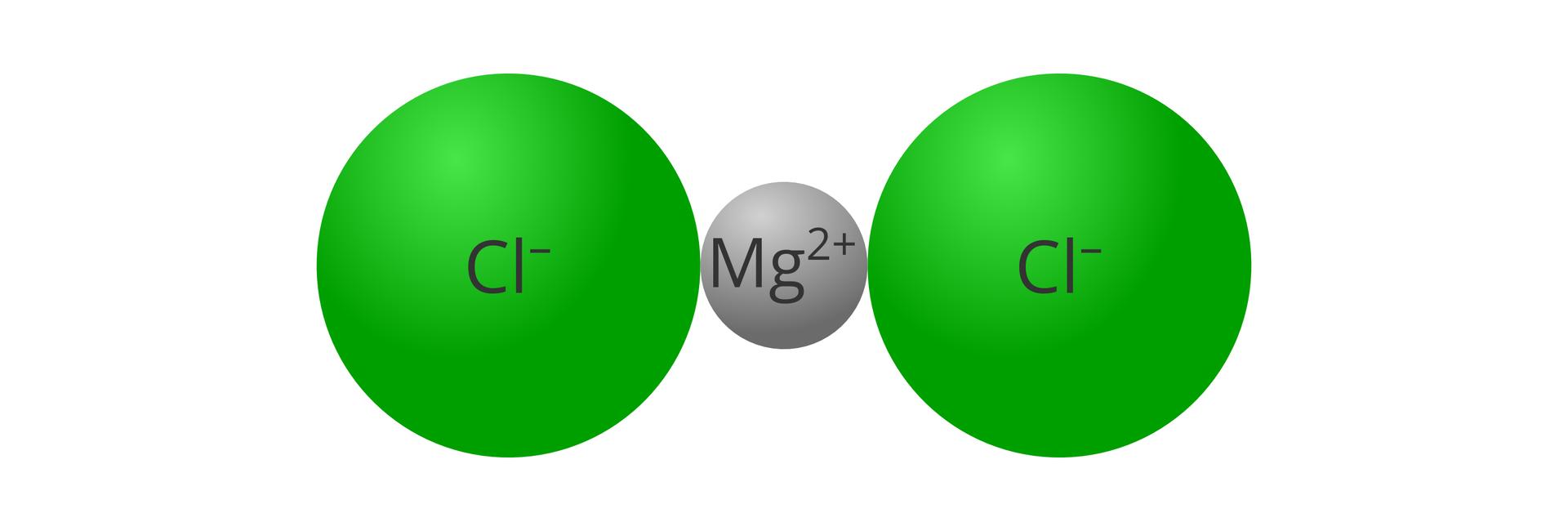 Ilustracja przedstawia schematyczny rysunek budowy cząsteczki chlorku magnezu. Pomiędzy dwoma większymi kulami ozielonej barwie symbolizującymi aniony chlorkowe Cl- znajduje się mniejsza, szara kulka symbolizująca kation magnezu Mg2+.