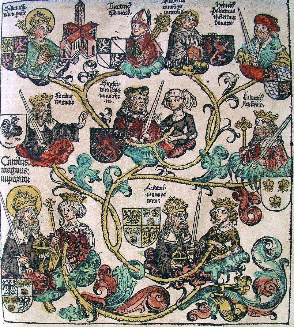 potomkowie Karola Wielkiego Źródło: potomkowie Karola Wielkiego, licencja: CC 0.