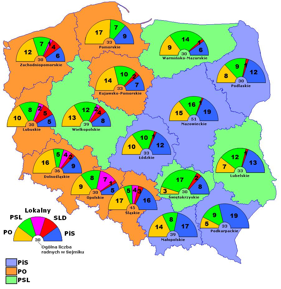 Wybory samorządowe wPolsce w2014 roku- wyniki wyborów do Sejmików wojewódzkich - podział mandatów