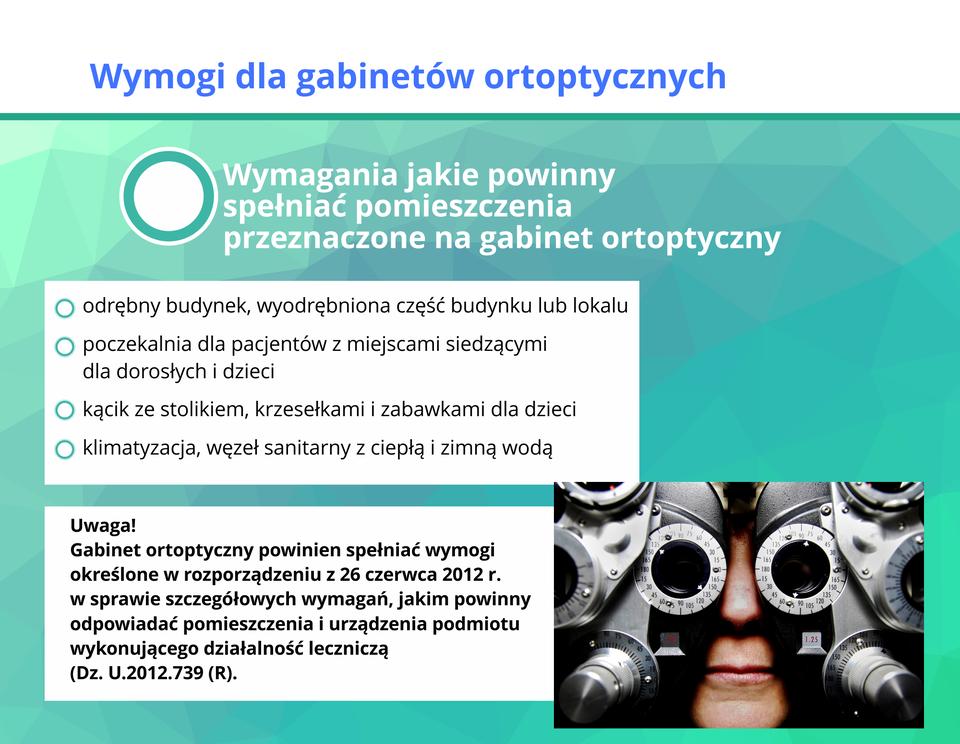 Ilustracja przedstawia wymogi dla gabinetów ortoptycznych.