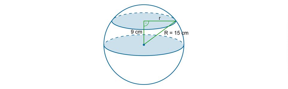 Rysunek kuli opromieniu R= 15 cm zzaznaczonym kołem wielkim oraz innym, równoległym przekrojem opromieniu r. Promień kuli R, promień przekroju roraz odległość przekrojów równa 9 cm tworzą trójkąt prostokątny oprzeciwprostokątnej Rłączącej środek kuli zkołem przekroju.