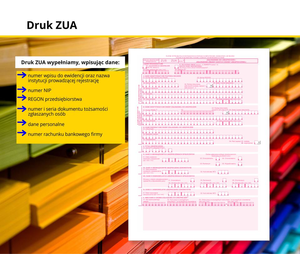 Ilustaracja przedstawia druk ZUA.
