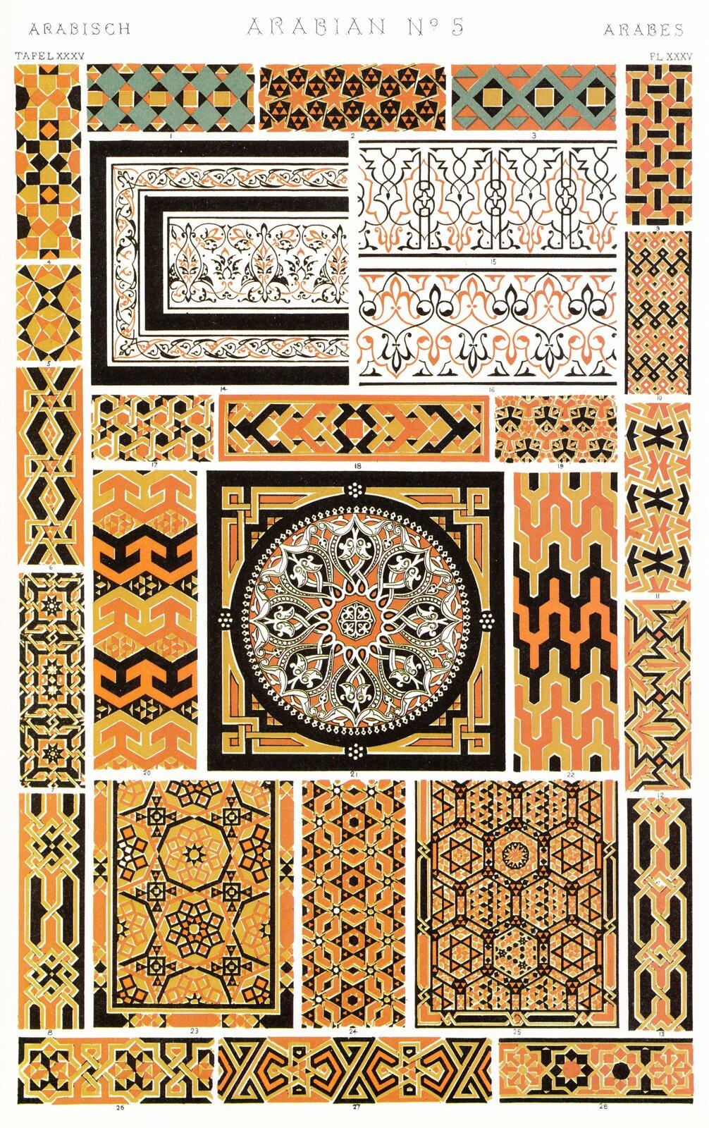 """Ilustracja przedstawia """"The Grammar of Ornament"""", czyli wyczerpującą encyklopedię motywów wzorniczych zII połowy XIX wieku. Księgi ornamentów służyły zdobnikom, by mogli wykorzystywać motywy zpoprzednich epok wswoich dziełach. Na fotografii widzimy kolorowe wzory."""