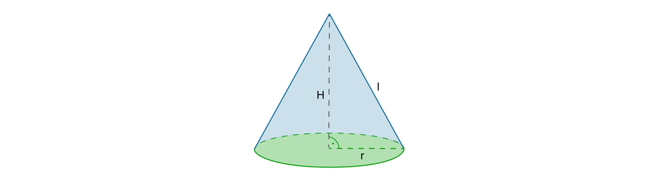 Rysunek stożka zzaznaczoną wysokością H, tworzącą stożka lipromieniem podstawy r.