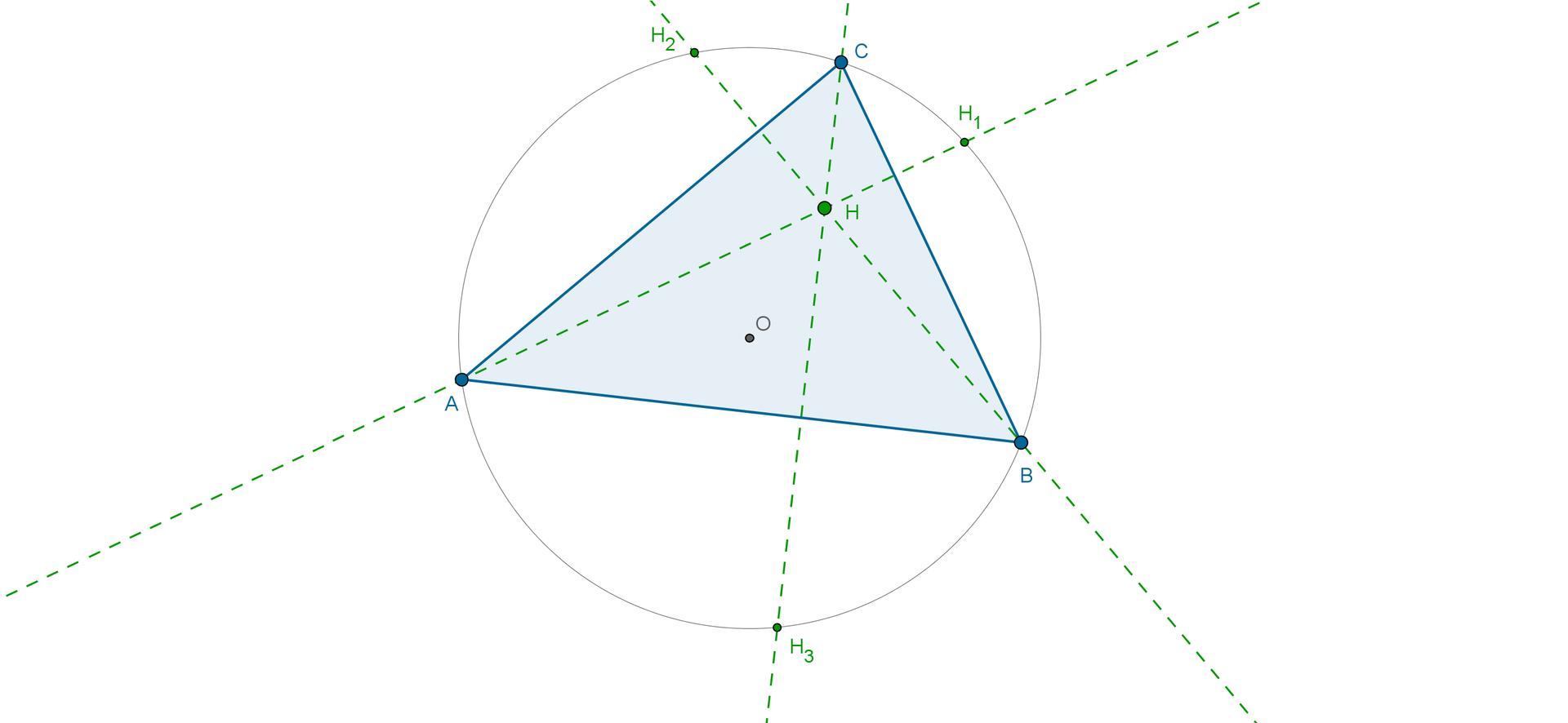 Rysunek trójkąta ostrokątnego ABC. Wysokości: Hzindeksem dolnym jeden, Hzindeksem dolnym dwa, Hzindeksem dolnym trzy, poprowadzone odpowiednio zwierzchołków A, BiCprzecinają się wpunkcie H.