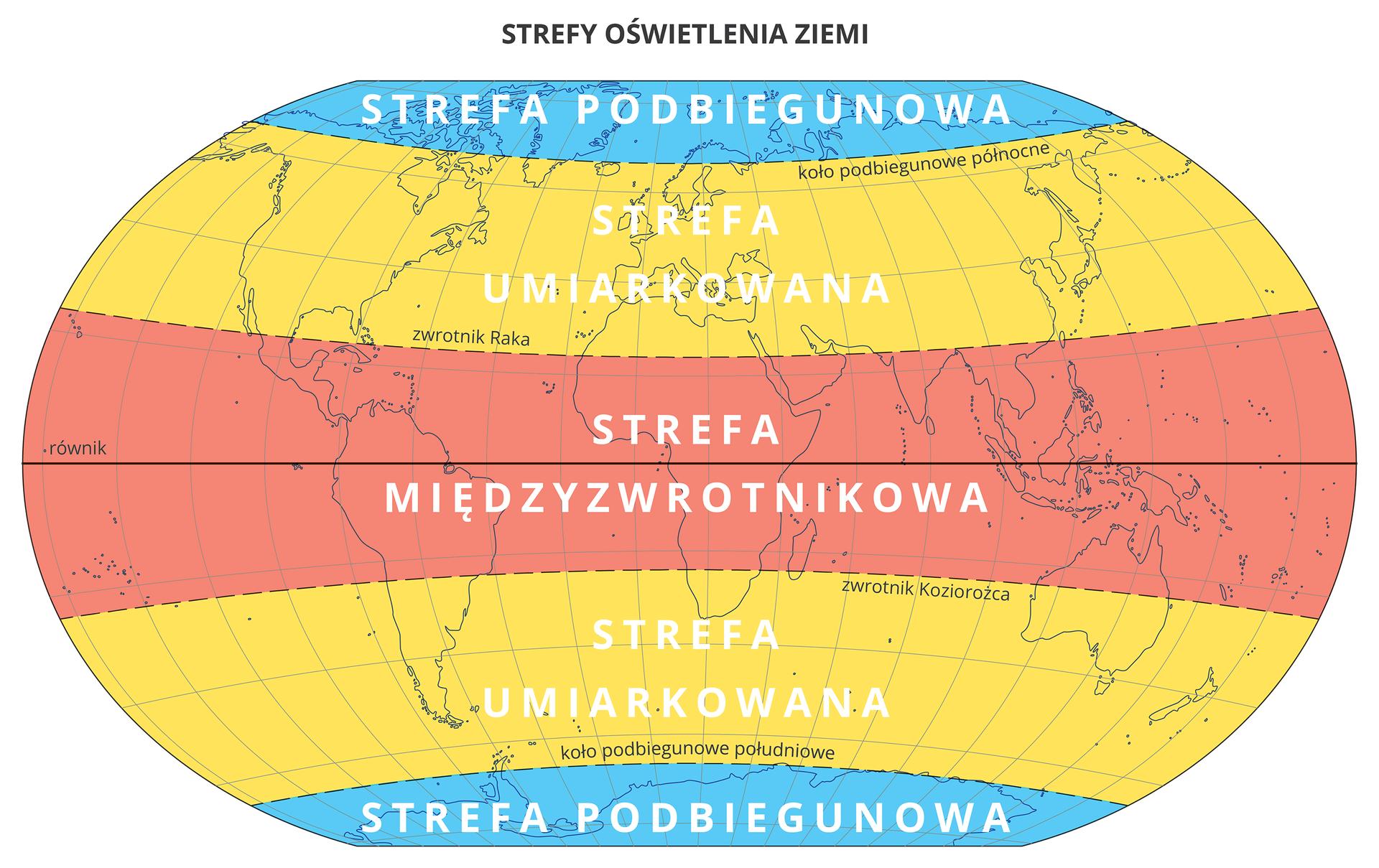 Ilustracja prezentuje strefy oświetlania Ziemi zamalowane różnymi kolorami na mapie świata. Kolor niebieski – strefa podbiegunowa ugóry iudołu, kolor żółty - strefa umiarkowana po strefą podbiegunową, kolor czerwony – strefa międzyzwrotnikowa na środku mapy.