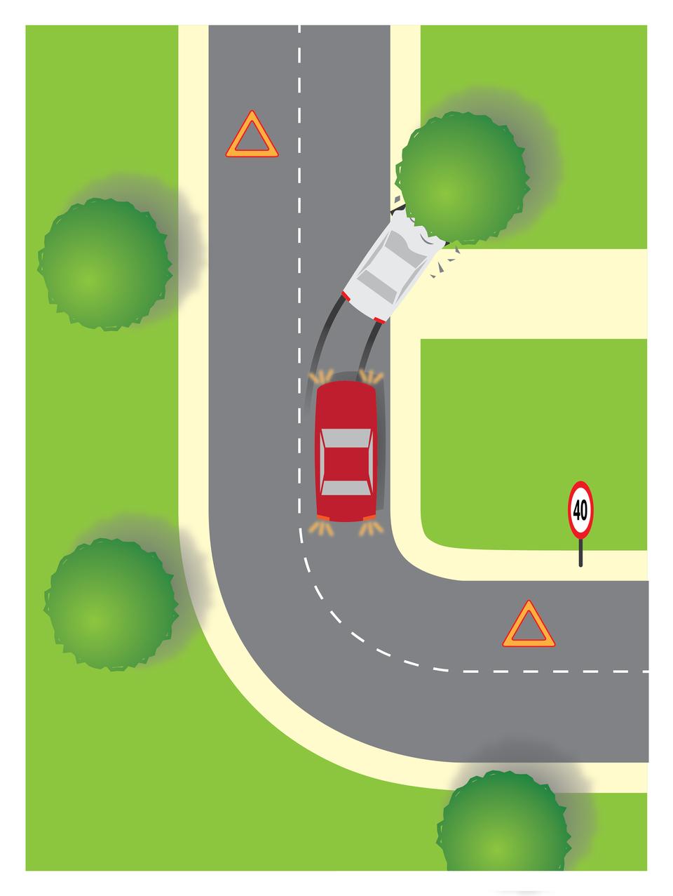 Galeria składa się zczterech rysunków ilustrujących sposób oznaczania miejsca wypadku. Rysunek numer trzy przedstawia oznakowanie miejsca wypadku na odcinku drogi zzakrętem. . Droga rozpoczyna się wpobliżu prawego dolnego narożnika rysunku, przebiega poziomo ipo drugiej stronie kadru przechodzi zakrętem okącie 90 stopni wdrogę oprzebiegu pionowym. Pobocza drogi zaznaczone kolorem jasnożółtym, pozostałe obszary zielonym. Wpoczątkowej części poziomego odcinka drogi wjej górnej krawędzi (a więc po prawej stronie patrząc zperspektywy samochodu wjeżdżającego zza prawej krawędzi ilustracji) znajduje się znak zograniczeniem prędkości do czterdziestu kilometrów na godzinę. Na zielonych fragmentach ilustracji po lewej stronie kadru widoczne są zielone koła oposzarpanych krawędziach symbolizujące drzewa. Takie same koło znajduje się też po prawej stronie pionowego odcinka drogi wgórnej części ilustracji. Wdrzewo wbity jest jasnoszary samochód osobowy stojący ukosem do kierunku jazdy, częściowo na jezdni aczęściowo na poboczu. Za samochodem ślady hamowania, przednia część maski pofalowana, wokół rozrzucone odłamki auta igałęzi. Za roztrzaskanym pojazdem na pasie ruchu stoi drugi, czerwony samochód osobowy. Samochód stoi na jezdni zaraz za zakrętem, jest skierowany maską wstronę rozbitego jasnego samochodu ima włączone światła awaryjne. Trójkąt ostrzegawczy po stronie stojących pojazdów ustawiony jest przed zakrętem. Drugi trójkąt po przeciwległej stronie drogi stoi przed rozbitym białym samochodem.