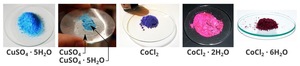 Przykłady hydratów, które zmieniają barwę wzależności od liczby związanych cząsteczek wody