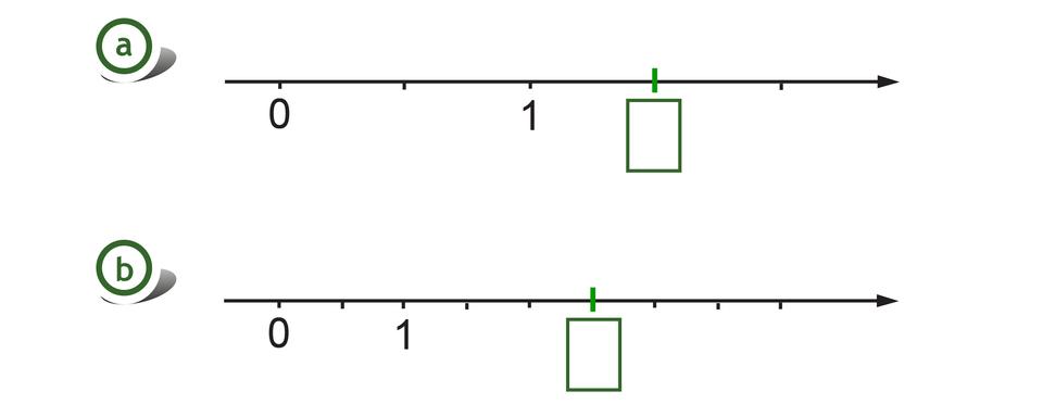 Rysunek dwóch osi liczbowych zzaznaczonymi punktami 0 i1. Na pierwszej osi odcinek jednostkowy podzielony na dwie równe części, szukany punkt wyznacza jedną część za punktem 1. Na drugiej osi odcinek jednostkowy podzielony na 2 równe części, szukany punkt wwyznacza trzy części za punktem 1.