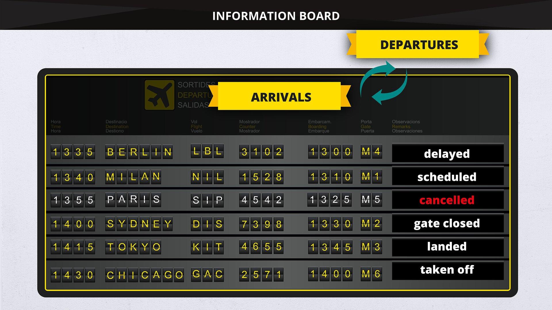 The image presents two information boards: arrivals, departures and relevant communications. Grafika przedstawia dwie tablice informacyjne: przyloty, odloty itowarzyszące im komunikaty.