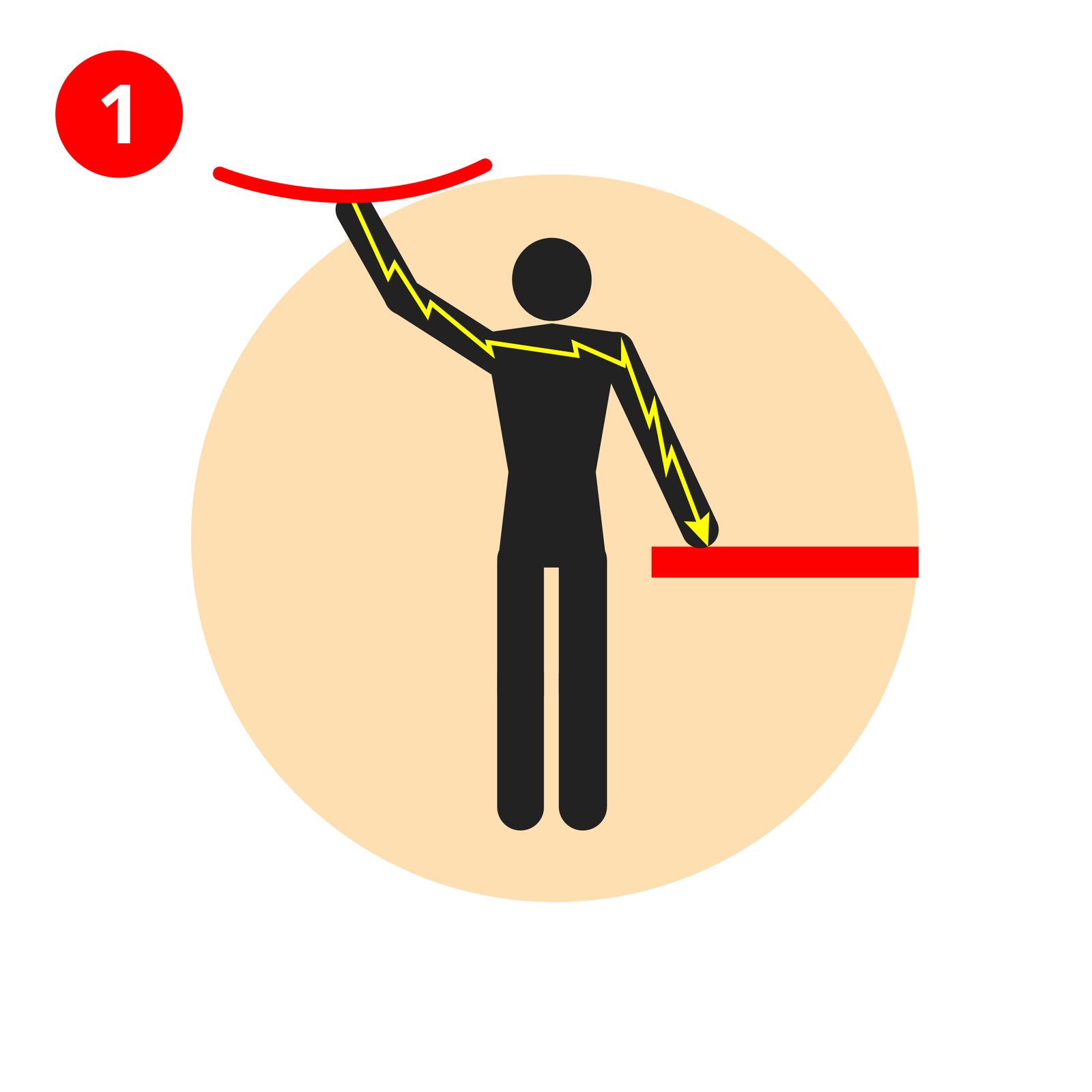 Galeria składa się z4 piktogramów. Na każdym przedstawiono czarną sylwetkę człowieka na bladoróżowym kole. Ilustracja 1 przedstawia postać opartą prawą ręką oprostokątny czerwony blat. Zkolei lewą ręką dotyka przewód elektryczny zawieszony wyżej. Przez ciało człowieka przepływa prąd. Wkierunku od lewej ręki przez klatkę piersiową do prawej dłoni. Łuk elektryczny ma kształt żółtej zygzakowatej strzałki zakończonej grotem.