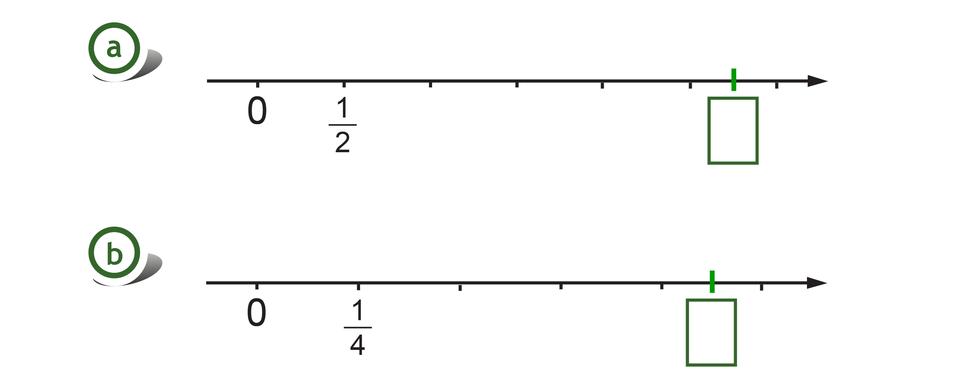 Rysunek dwóch osi liczbowych. Na pierwszej osi zaznaczone punkty 0 ijedna druga. Odcinek jednostkowy podzielony na 2 równe części, szukany punkt wpołowie między punktami pięć drugich isześć drugich. Na drugiej osi zaznaczone punkty 0 ijedna czwarta. Odcinek jednostkowy podzielony na 4 równe części, szukany punkt wpołowie między punktami cztery czwarte ipięć czwartych.