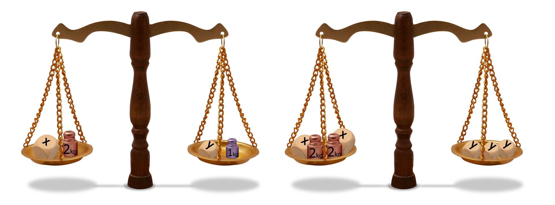 Rysunek dwóch wag. Na pierwszej wadze, na lewej szalce leżą klocek znapisem xiodważnik 2kg, na prawej szalce leżą klocek znapisem yiodważnik 1kg. Na drugiej wadze, na lewej szalce leżą dwa klocki znapisem xidwa odważniki po 2kg, na prawej szalce leżą 3 klocki znapisem y. Klocek znapisem xjest większy niż klocek znapisem y.