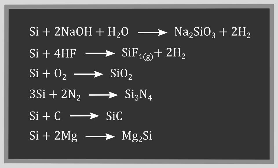 Ilustracja ma postać tablicy, na której zapisano sześć reakcji charakterystycznych dla krzemu: syntezy krzemianu sodu wreakcji zwodnym roztworem wodorotlenku sodu (z wydzieleniem wodoru), reakcji zkwasem fluorowodorowym wwyniku czego powstają fluorek krzemu iwodór, utleniania czystego krzemu, łączenia krzemu zazotem wazotek krzemu, syntezy węgliku krzemu oraz krzemku magnezu.