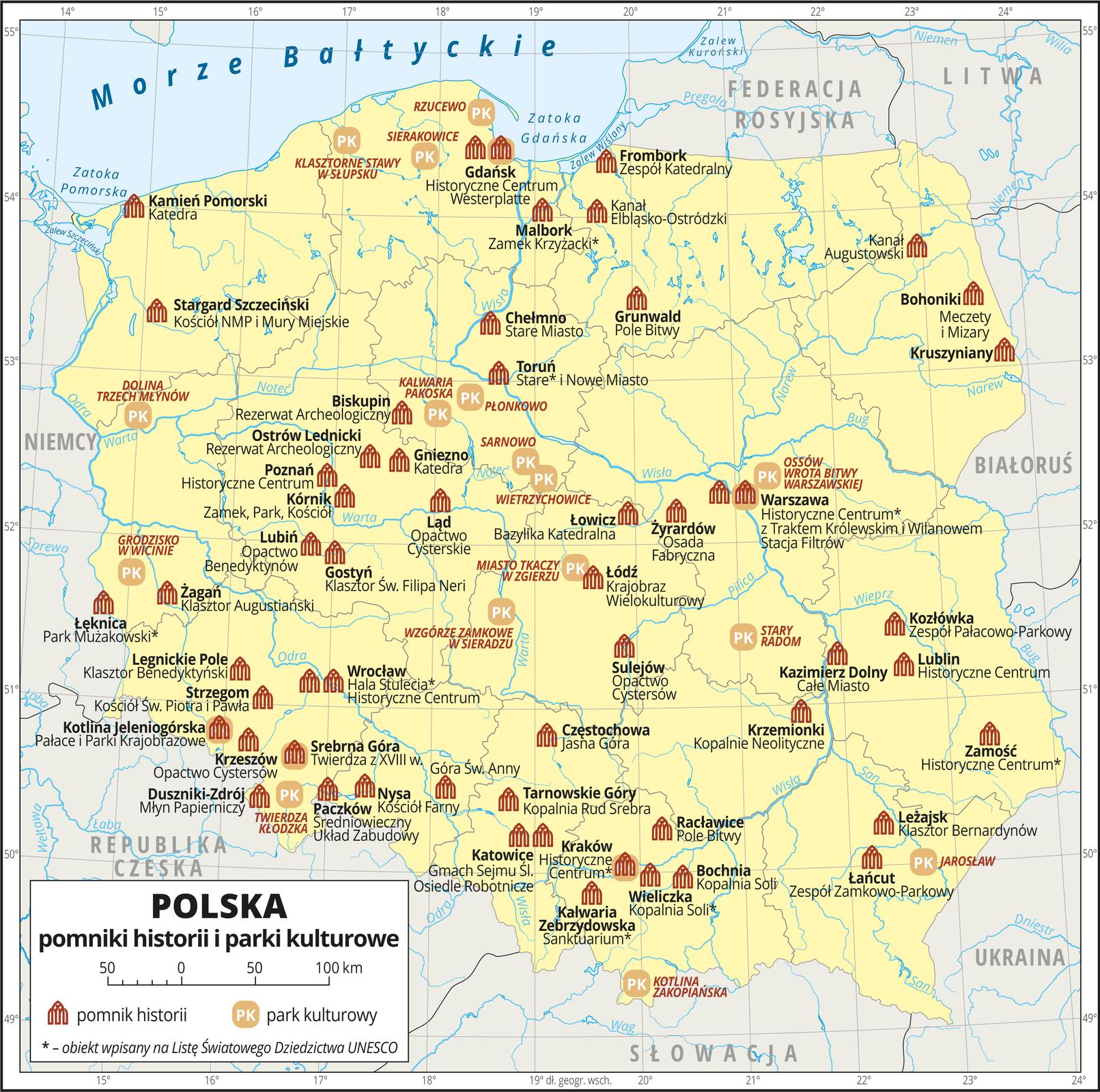 Ilustracja przedstawia mapę Polski. Obszar Polski przedstawiony jest kolorem żółtym. Granice Polski igranice województw oznaczono szarymi liniami. Opisano państwa sąsiadujące. Na mapie za pomocą czerwonej sygnatury budynku przedstawiono pomniki historii wPolsce, aza pomocą sygnatury składającej się zliter PK na beżowym polu przedstawiono parki kulturowe. Pomników historii jest dużo isą umiejscowione równomiernie wobrębie mapy, ich występowanie pokrywa się zwystępowaniem miejscowości, najmniej sygnatur jest wrejonie pojezierzy. Pomniki historii opisane są wkolorze czarnym nazwą miejscowości, wktórej się znajdują inazwą własną – na przykład: Malbork – Zamek Krzyżacki, Wieliczka – Kopalnia Soli. Obiekty wpisane na Listę Światowego Dziedzictwa UNESCO oznaczono gwiazdką. Parków kultury jest mniej, sygnatury najgęściej występują wcentrum Polski, na przykład: Miasto Tkaczy wZgierzu, Wzgórze Zamkowe wSieradzu. Nazwy parków kultury opisano kolorem czerwonym. Mapa zawiera południki irównoleżniki, dookoła mapy wbiałej ramce opisano współrzędne geograficzne co jeden stopień. Wlegendzie na dole mapy objaśniono znaki użyte na mapie.