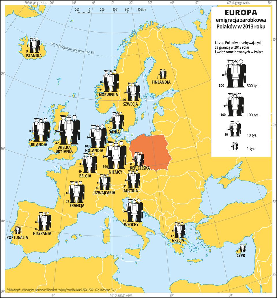 Ilustracja przedstawia mapę Europy. Wody zaznaczono kolorem niebieskim. Na mapie za pomocą różnej wielkości sygnatur przedstawiono liczbę Polaków zameldowanych wPolsce, ale przebywających wcelach zarobkowych winnych krajach wdwa tysiące trzynastym roku. Największa sygnatura jest wWielkiej Brytanii (ponad sześćset tysięcy Polaków) iwNiemczech (ponad pięćset tysięcy). Mapa pokryta jest równoleżnikami ipołudnikami. Dookoła mapy wbiałej ramce opisano współrzędne geograficzne co dziesięć stopni. Po prawej stronie mapy na górze wlegendzie wyjaśniono wielkość znaków wzależności od liczby ludności.