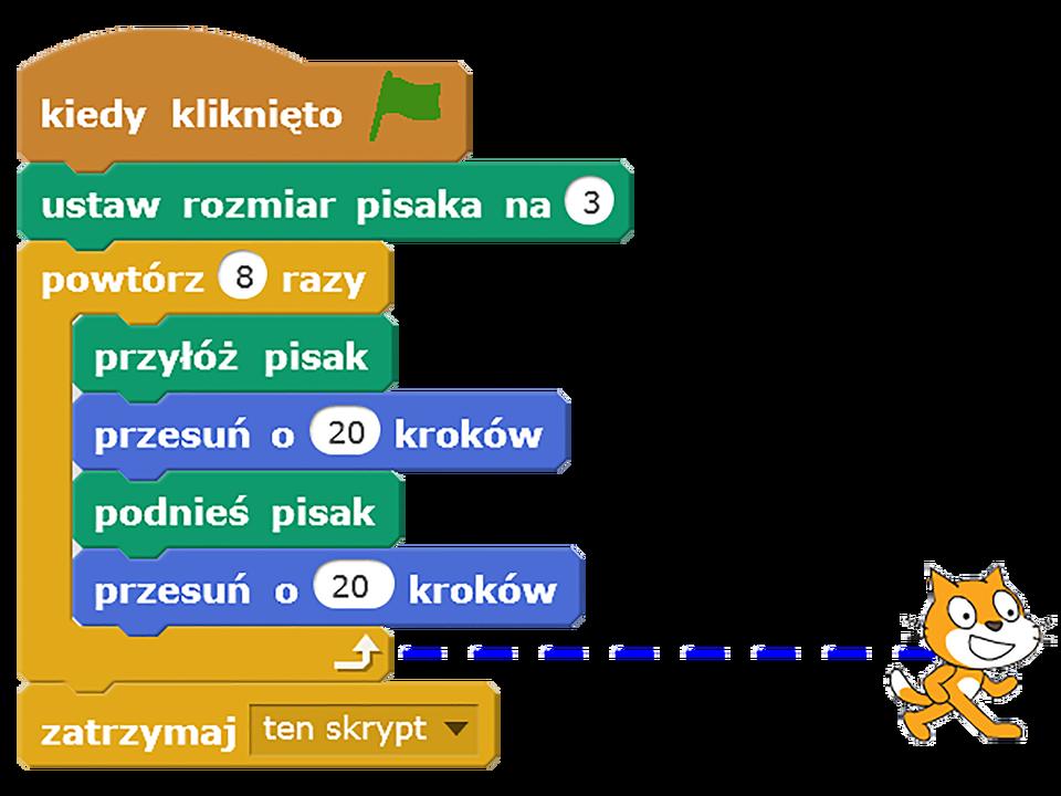 Skrypt realizujący powtarzanie zestawu instrukcji podaną liczbę razy po kliknięciu zielonej flagi