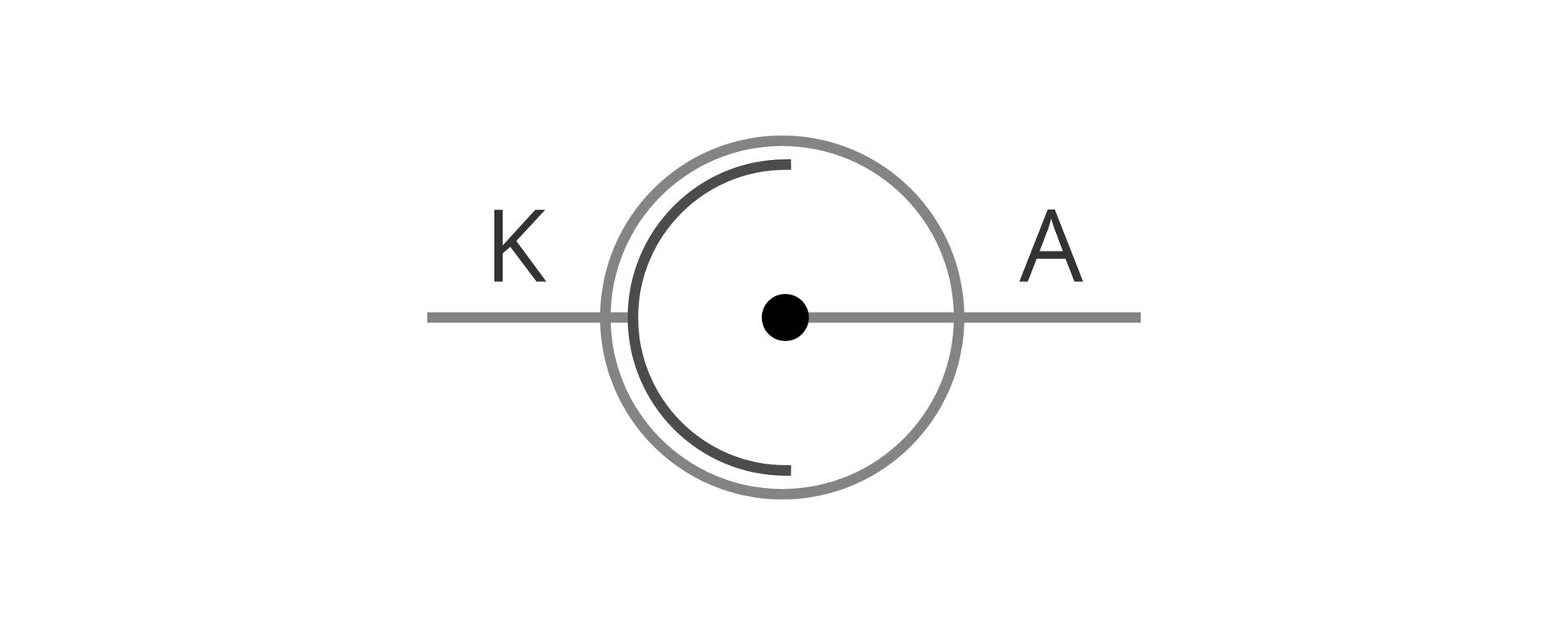 """Ilustracja przedstawia fotokomórkę. Tło białe. Na środku brązowe koło. Wśrodku czarny punkt. Od czarnego punktu poziomo, wprawo, poprowadzono brązową linię wychodzącą poza koło. Wśrodku koła znajduje się również czarny łuk (przypomina literę C). Łuk zajmuje lewe półkole koła. Od czarnego łuku poziomo, wlewo, poprowadzono brązową linię wychodzącą poza koło. Po lewej stronie koła, nad linią, znajduje się litera """"K"""", po prawej stronie koła, nad linią, znajduje się litera """"A""""."""