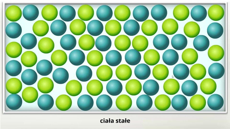 Ilustracja przedstawia kolorowe kulki. Jest to model obrazujący ułożenie drobin wciele stałym. Cząsteczki znajdują się bardzo blisko siebie.