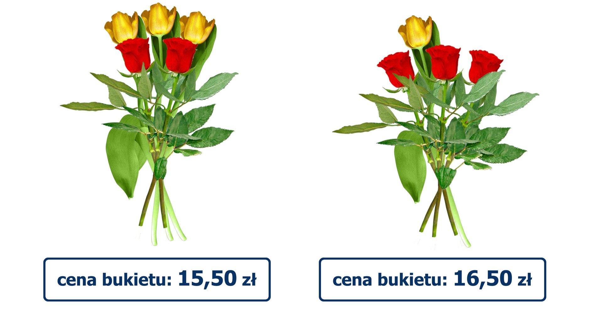 Rysunek dwóch bukietów kwiatów. Pierwszy bukiet, wcenie 15,50 zł, składa się ztrzech tulipanów idwóch róż. Drugi bukiet, wcenie 16,50 zł, składa się zjednego tulipana itrzech róż.