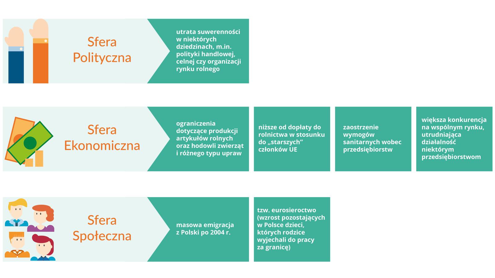 Koszty Źródło: Contentplus.pl sp. zo.o., licencja: CC BY 3.0.