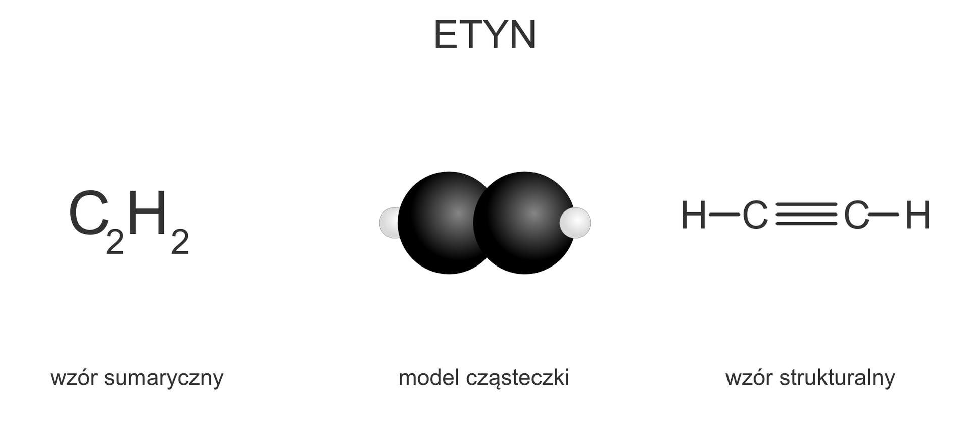 Etyn – wzór sumaryczny, model cząsteczki, wzór strukturalny