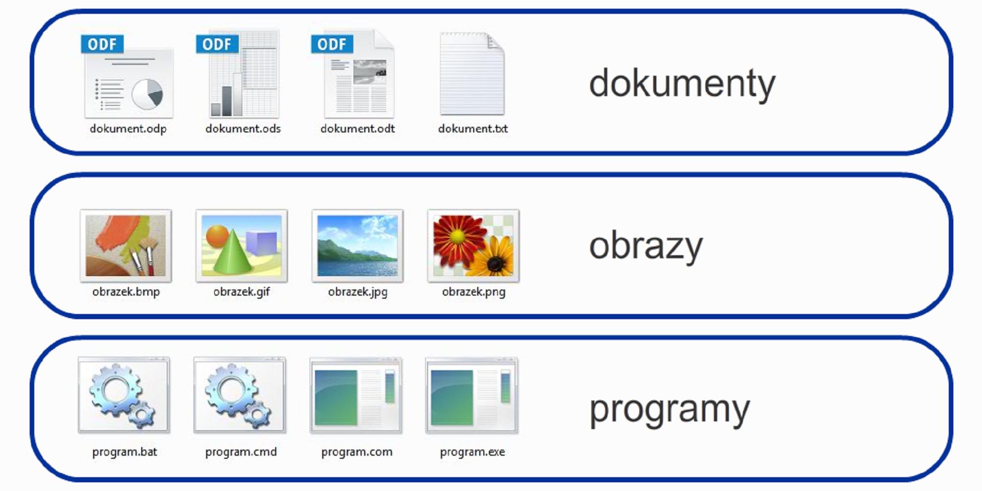 Zrzut ikon plików