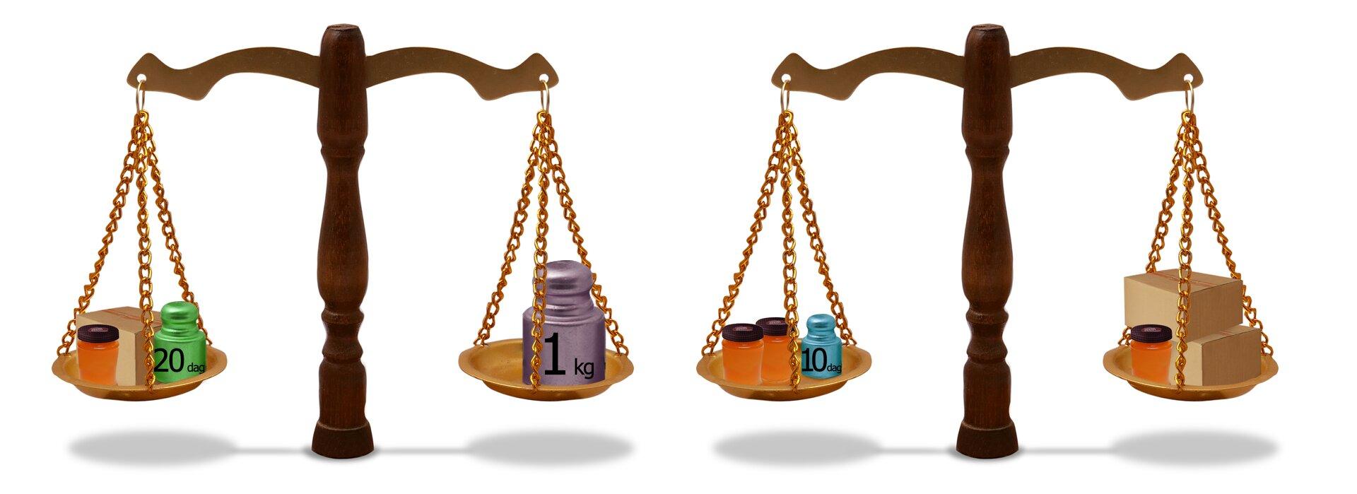 Rysunek dwóch wag. Na pierwszej wadze, na lewej szalce leżą pudełko, słoik iodważnik 20 dag. Na prawej szalce leży odważnik 1kg. Na drugiej wadze, na lewej szalce leżą dwa słoiki iodważnik 10 dag. Na prawej szalce leżą dwa pudełka isłoik.