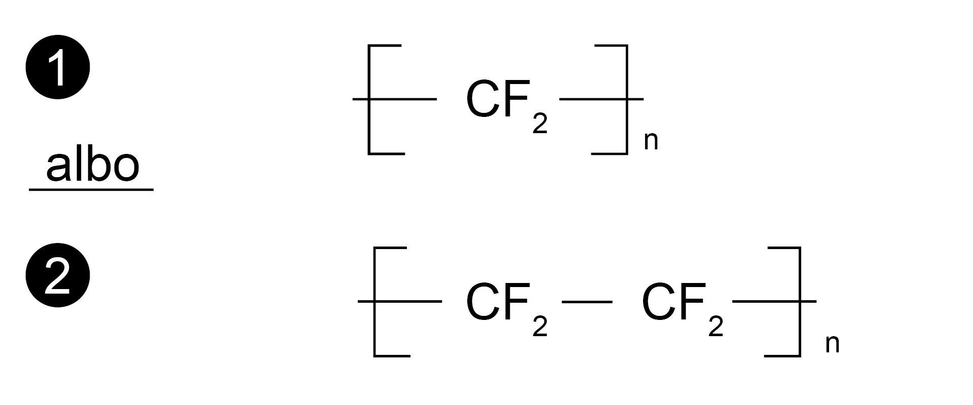 Ilustracja pokazuje wzór sumaryczny politetrafluoroetylenu.