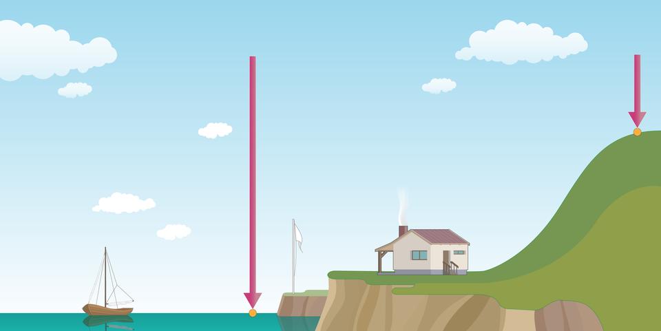 Rysunek ukazujący schematycznie fragment wybrzeża. Widać morze oraz ląd zwznoszącą się górą. Od górnej krawędzi obrazka do powierzchni morza narysowana strzałka oznaczająca wielkość ciśnienia powietrza, od górnej krawędzi obrazka do szczytu góry również strzałka.