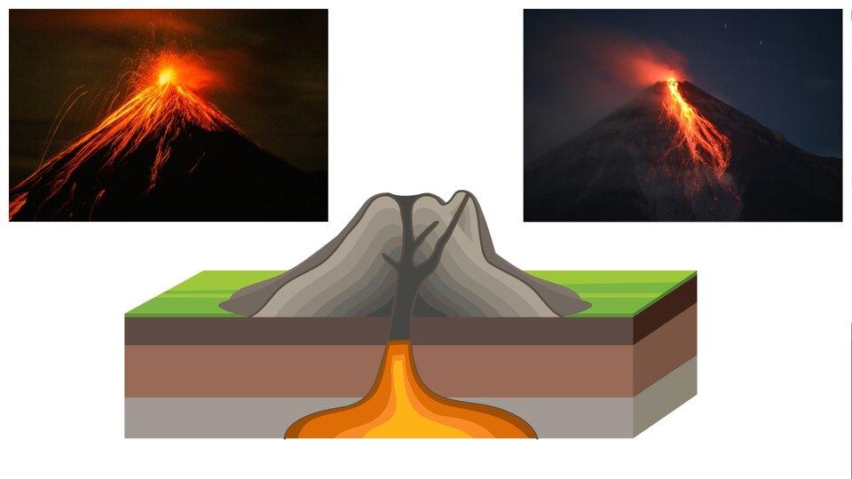 Jeśli korzystasz zczytnika ekranu NVDA, przełącz go wtryb formularza. Film przedstawiający czym jest wulkan oraz jak jest zbudowany. Czas trwania filmu: 10 minut i28 sekund.