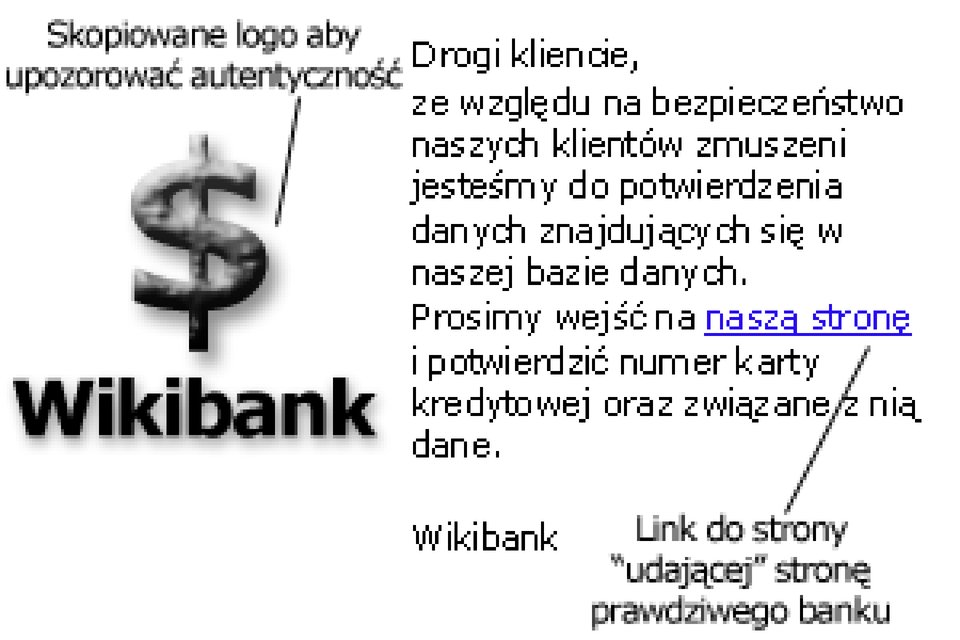 Przykład oszustw internetowych, podszywanie się pod znanych dostawców usług