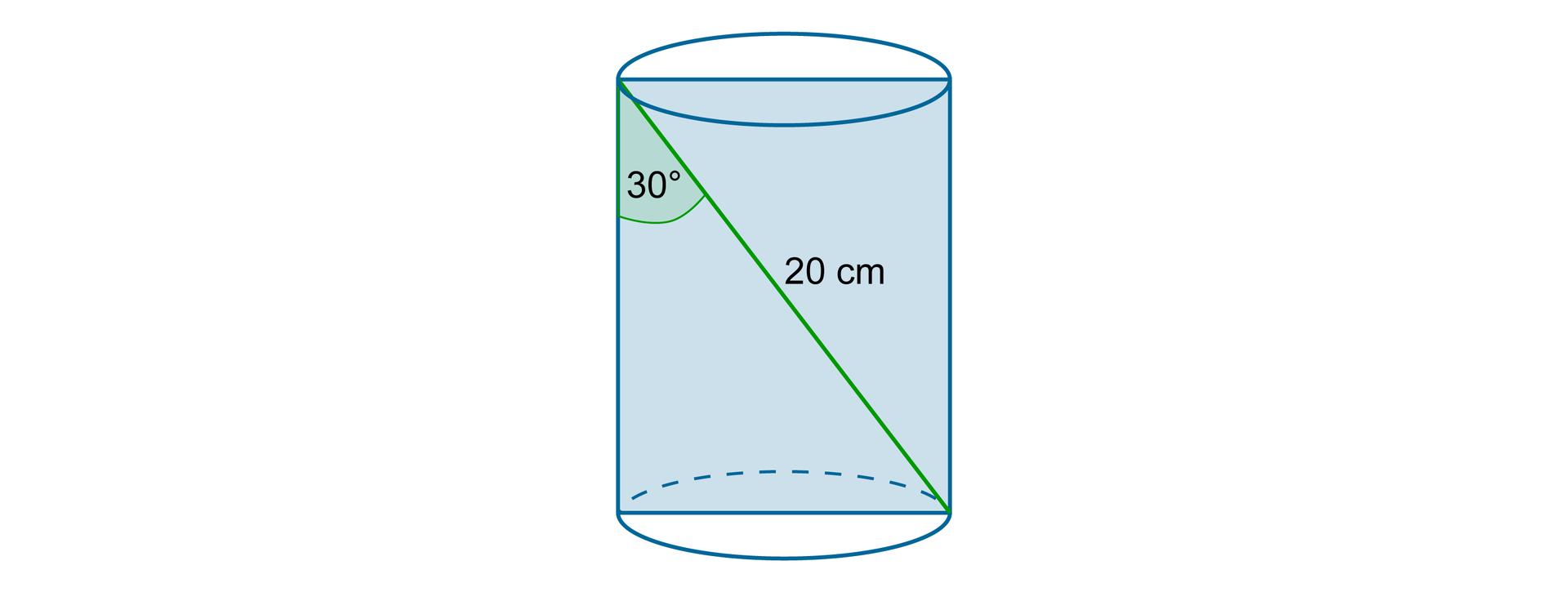 Rysunek walca zzaznaczonym przekrojem osiowym wkształcie prostokąta. Przekątna prostokąta ma długość 20 cm. Zaznaczony kąt, jaki tworzy przekątna prostokąta zjego bokiem wynosi 30 stopni.