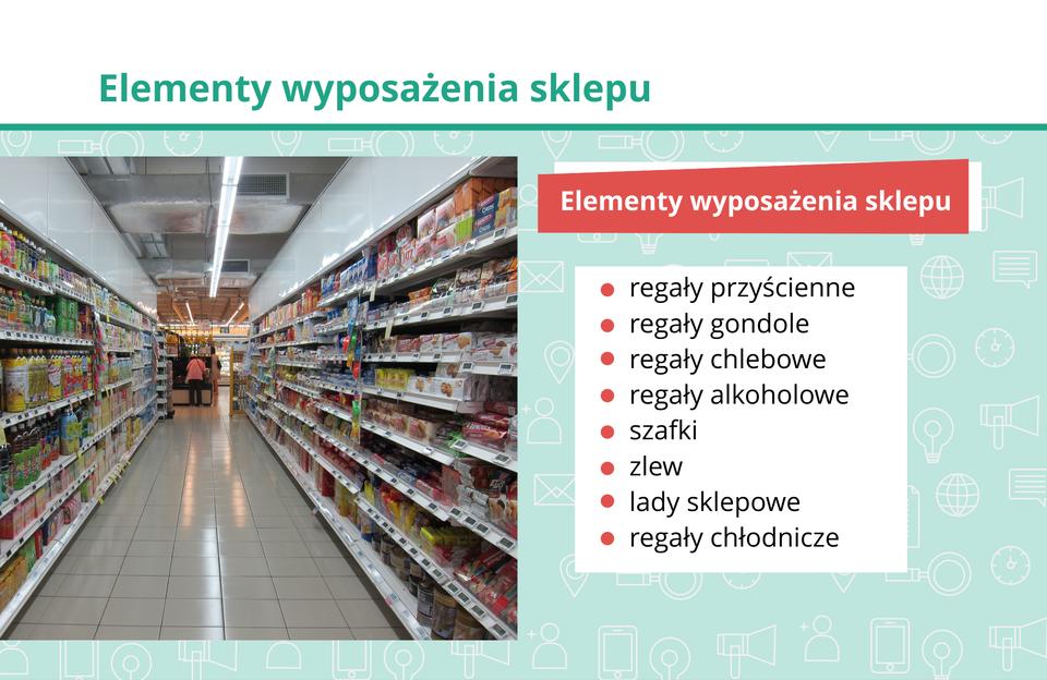 Ilustracja przedstawia elementy wyposażenia sklepu.