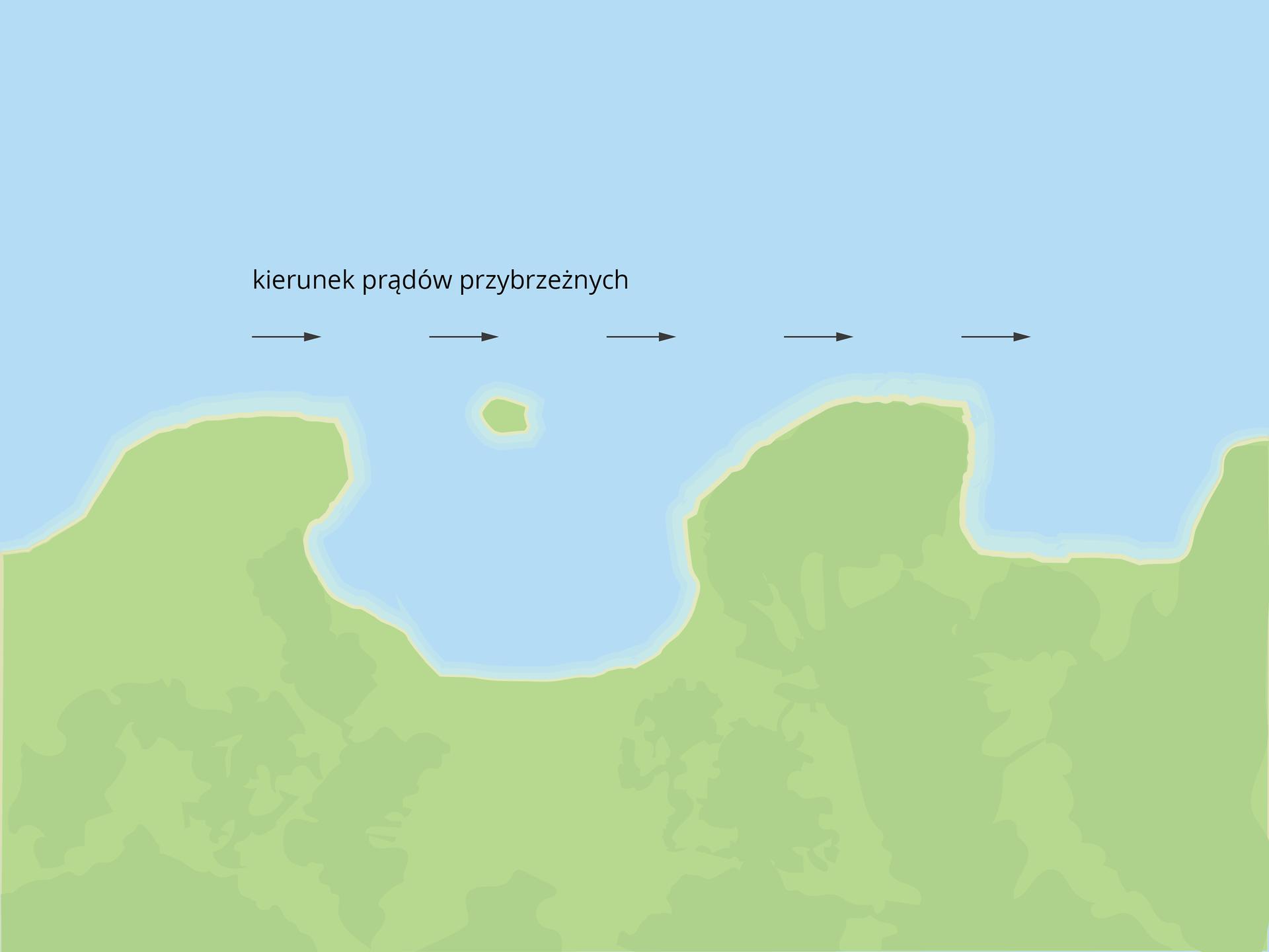 Galeria prezentuje ilustracje kolejnych etapów tworzenia mierzei. Pierwsza ilustracja ukazuje wybrzeże nad którym strzałkami zaznaczono kierunek prądu morskiego nanoszącego piasek.