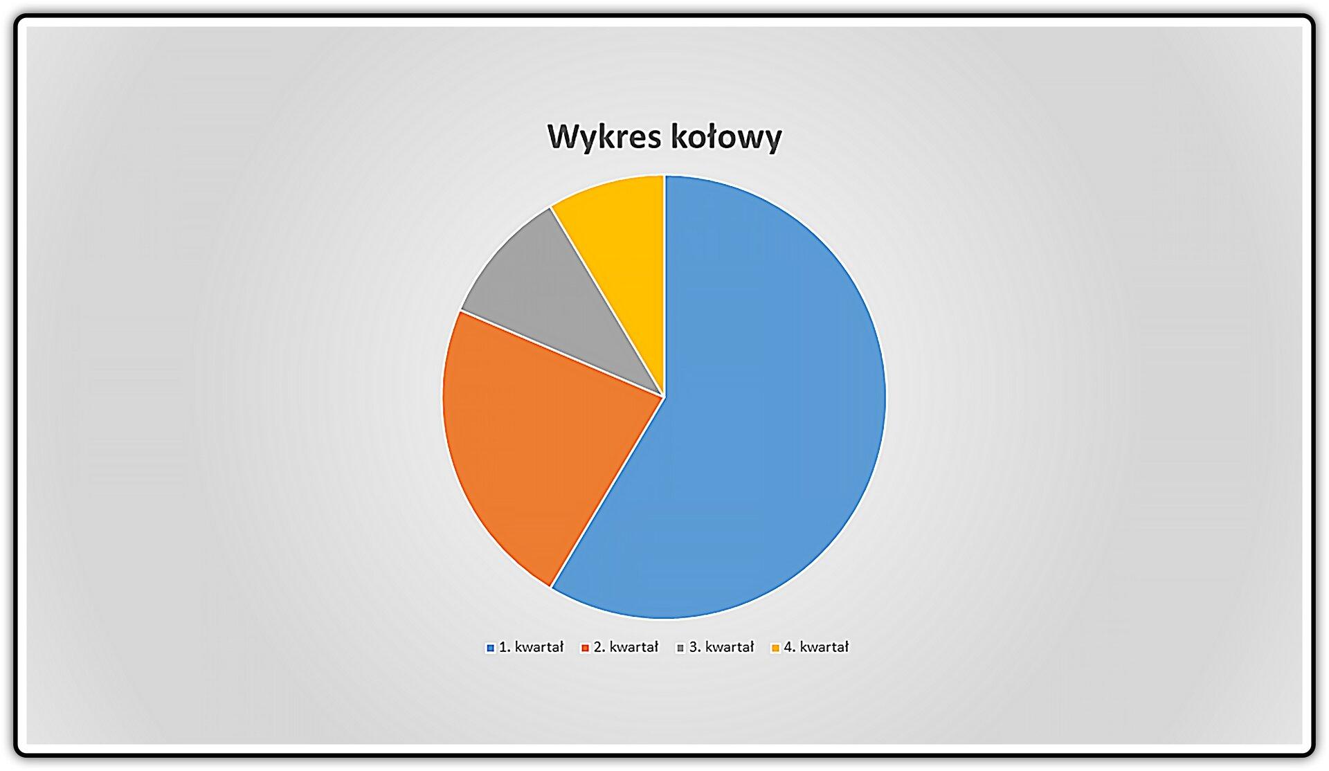 Slajd 3 galerii zrzutów slajdów zpodstawowymi typami wykresów