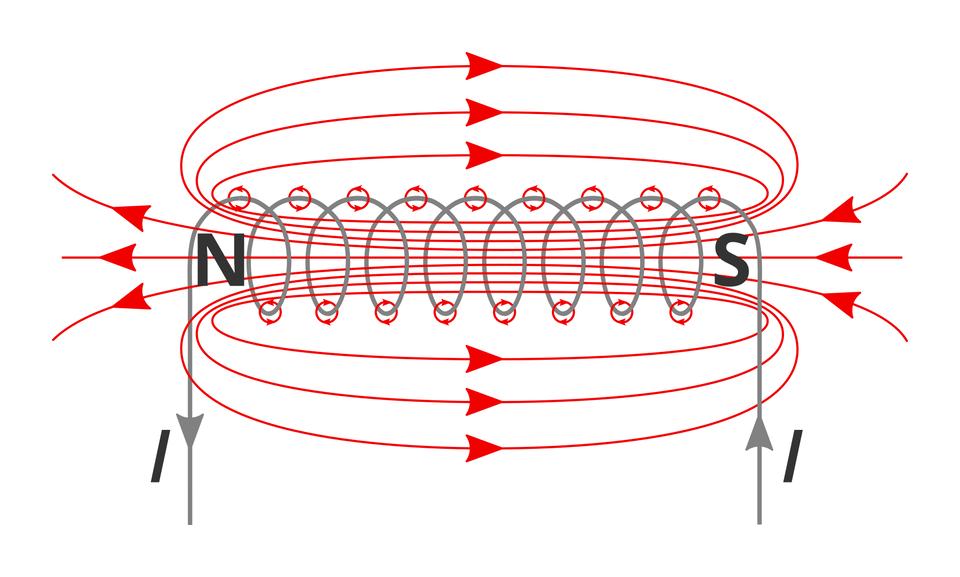 Zdjęcie linii pola magnetycznego zwojnicy