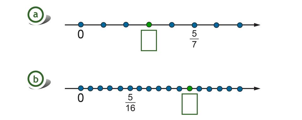 Rysunek dwóch osi liczbowych. Na pierwszej osi zaznaczone punkty 0 ipięć siódmych. Odcinek jednostkowy równy jedna siódma. Szukany punkt wyznacza trzy części za punktem 0. Na drugiej osi zaznaczone punkty 0 ipięć szesnastych. Odcinek jednostkowy jedna szesnasta. Szukany punkt wyznacza jedenaście części za punktem 0.