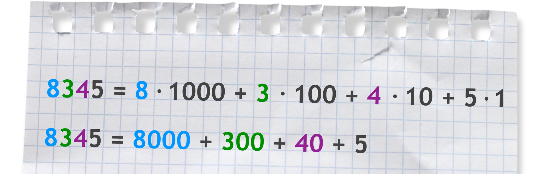 Liczba 8345 =8 razy 1000 +3 razy 100 +4 razy 10 +5 razy 1. 8345 =8000 +300 +40 +5