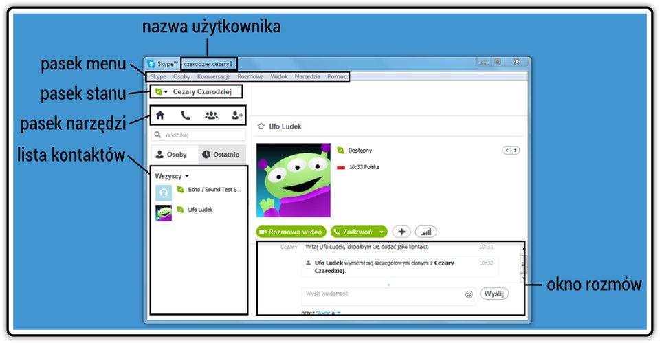 Zrzut okna komunikatora Skype zopisem jego elementów